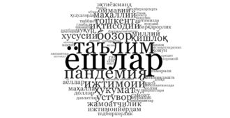 Linguistic analysis of the speech of the President of the Republic of Uzbekistan to the Oliy Majlis