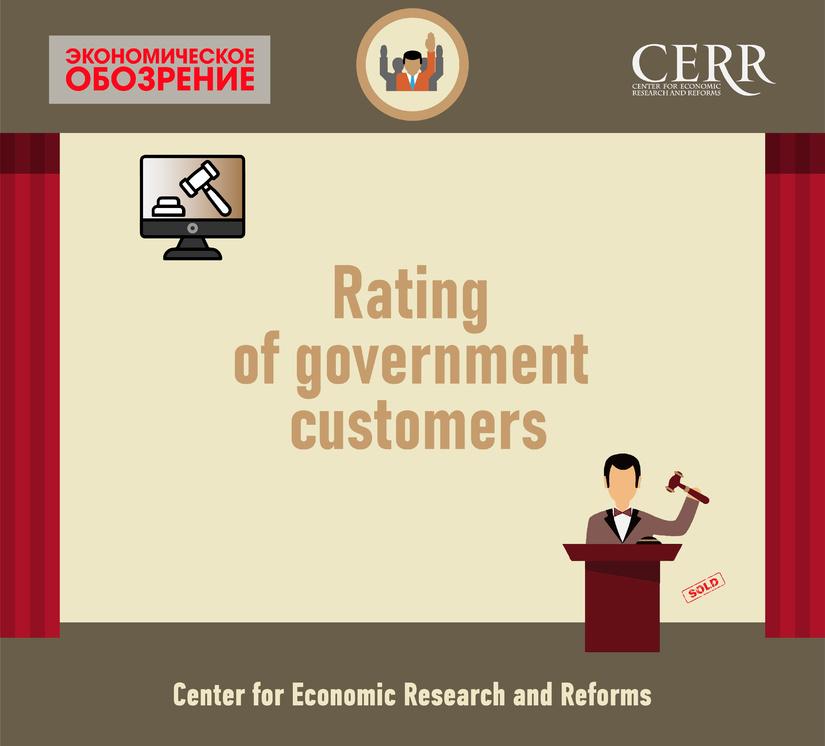 CERR assessed the effectiveness of auctions on the public procurement portal