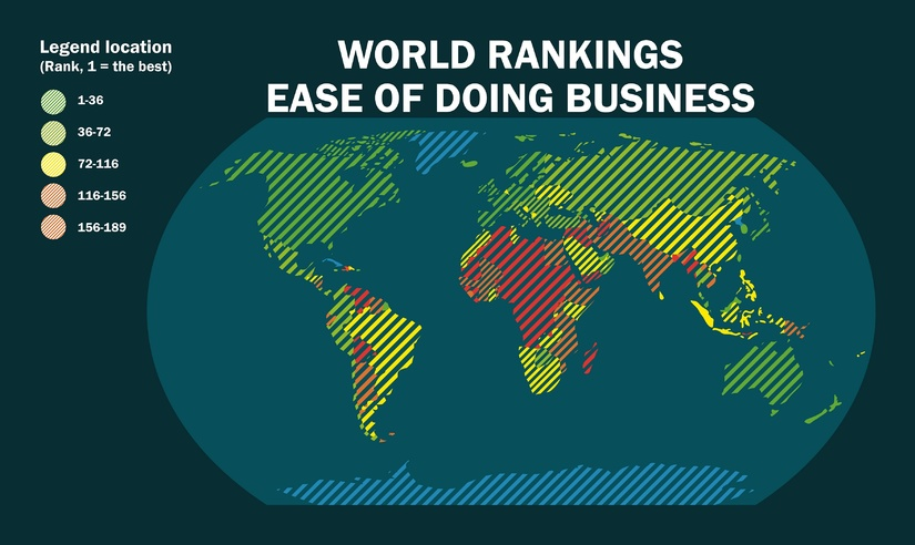 Uzbekistan emerges as the easiest place to do business in Central Asia