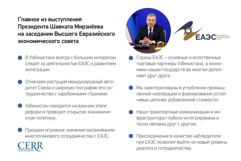 Главное из выступления Президента Узбекистана на заседании Высшего Евразийского экономического совета