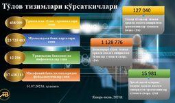 Infografika: 2021 yilning birinchi yarmida tranzaksiyalar summasi 1 128 trln. so'mni tashkil etdi