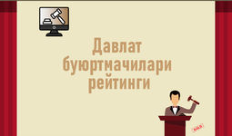 Ўзбекистонда давлат буюртмачилари рейтинги