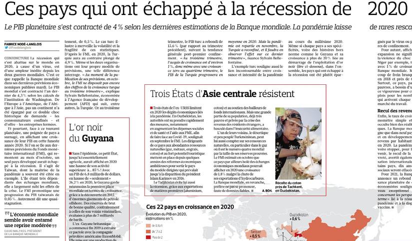 Le Figaro: Ўзбекистон 2020 йилда иқтисодий инқирозни енгиб ўтди
