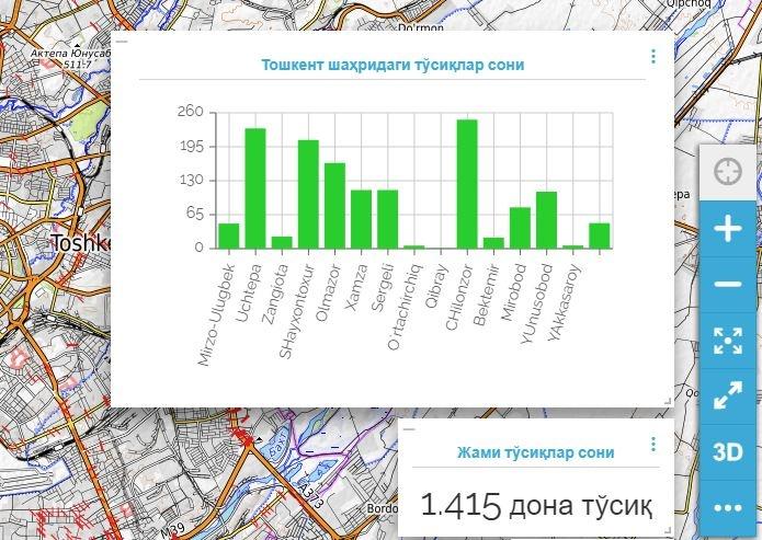 Барьеры на дорогах Ташкента можно увидеть на карте