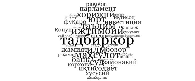 Шавкат Мирзиёев Олий Мажлисга қилган мурожаатларида қайси сўзлардан кўпроқ фойдаланган