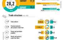 Infographics: