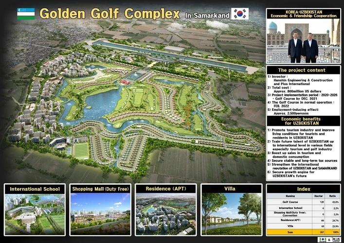 Южнокорейская компания построит жилые массивы в «Коканд-сити» и гольф-комплекс в Самаркандской области