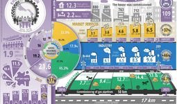 Infografika: Xorazm viloyatining besh yillik ijtimoiy-iqtisodiy rivojlanishi