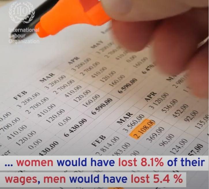 По данным доклада МОТ, пандемия COVID-19 приводит к снижению оплаты труда