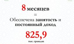 Продуктивная занятость в период пандемии Covid-19: Опыт Узбекистана