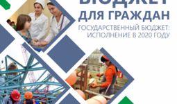 Опубликован Бюджет для граждан на 2021 год, посвященный исполнению бюджета в 2020 году