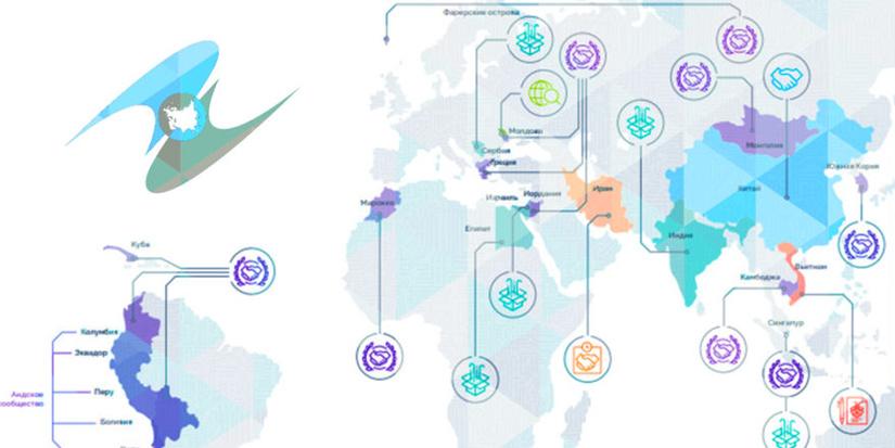 Развитие наднациональных инструментов поддержки экспорта в ЕАЭС