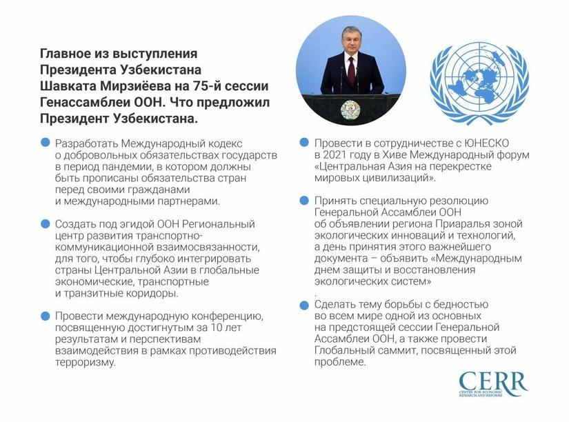 Главное из выступления Президента Узбекистана на 75-й сессии Генассамблеи ООН