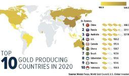 Узбекистан вошел в топ-10 стран мира по добыче золота
