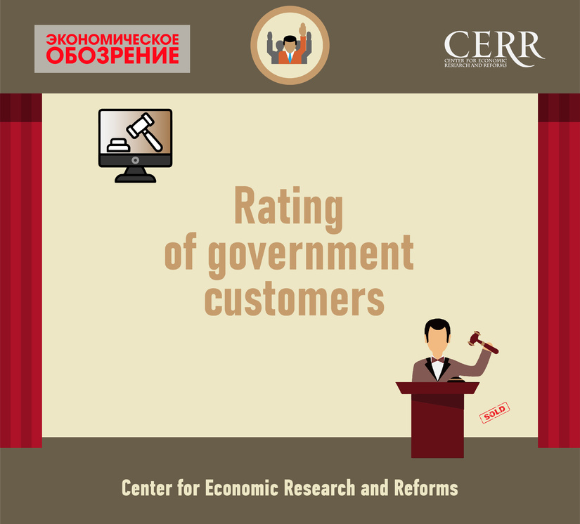 Rating of government customers in Uzbekistan
