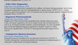 Инфографика: инновации против COVID-19 в США