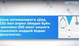 Обнародованы результаты исследования о влиянии пандемии на благосостояние граждан Узбекистана (+видео)