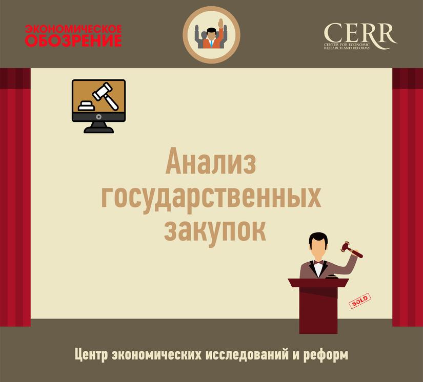 ЦЭИР оценил эффективность аукционов на портале государственных закупок