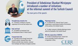 Infografika: Turkiy Kengashining norasmiy sammitida Prezident Shavkat Mirziyoyev tomonidan qanday tashabbuslar ilgari surilgan