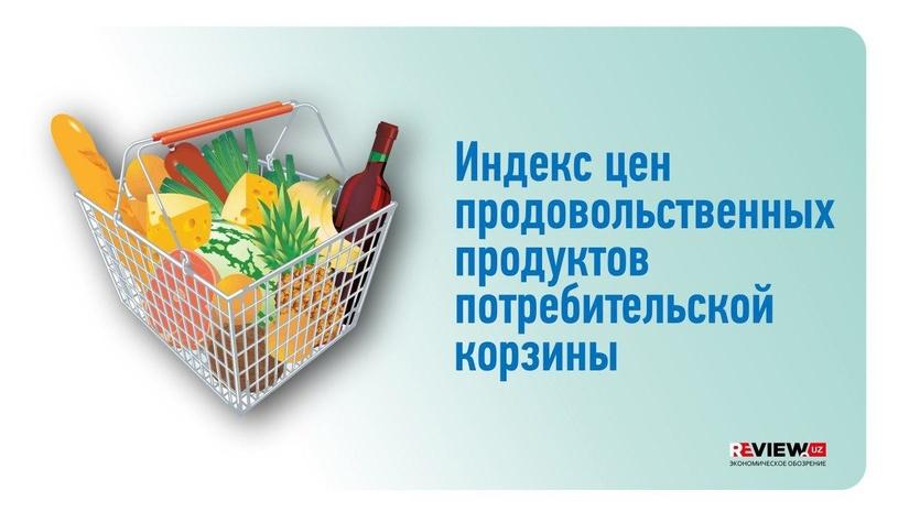 Индекс цен продовольственных продуктов потребительской корзины