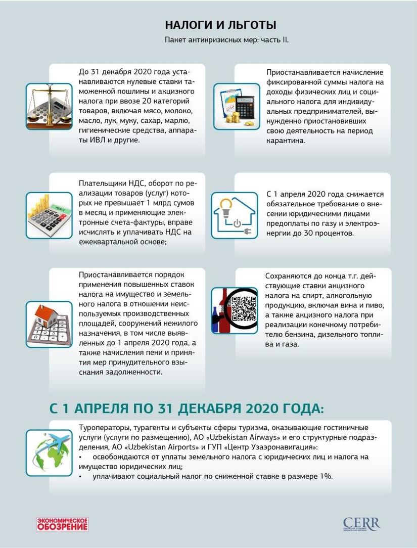 Инфографика: пакет антикризисных мер: часть II