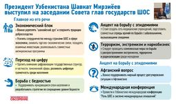 Инфографика: Что предложил глава Узбекистана на саммите ШОС