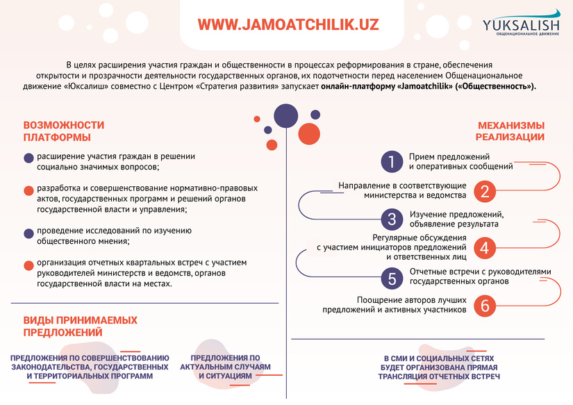 Узбекистанцы смогут участвовать в управлении государством через интернет