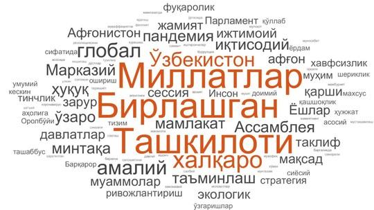 Президент Шавкат Мирзиёевнинг БМТ Бош Ассамблеясининг 75-сессиясидаги нутқидаги асосий йўналишлар