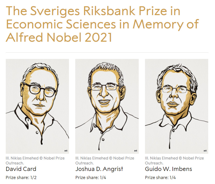 Комментарий к научным трудам лауреатов Нобелевской премии по экономике канадцу Дэвиду Карду и американцам Джошуа Ангристу и Гвидо Имбенсу