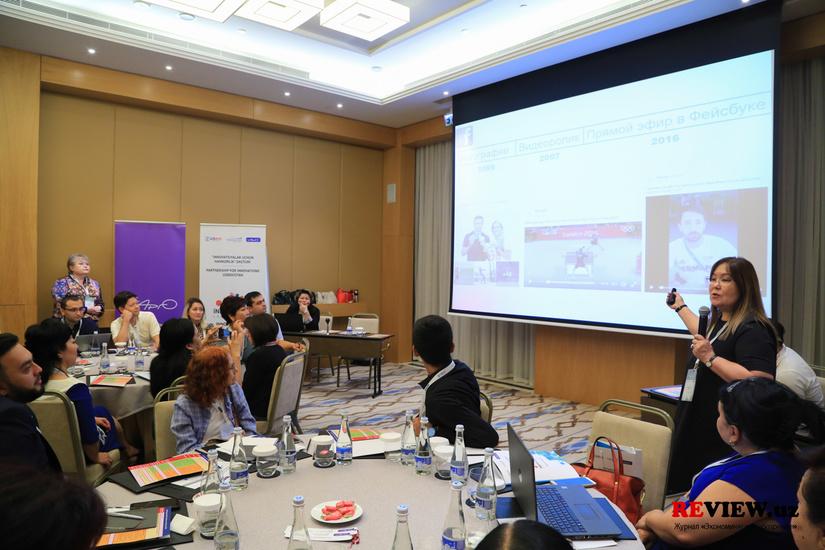 Состоялась встреча активистов гражданского общества в формате Лаборатории Социальных Инноваций
