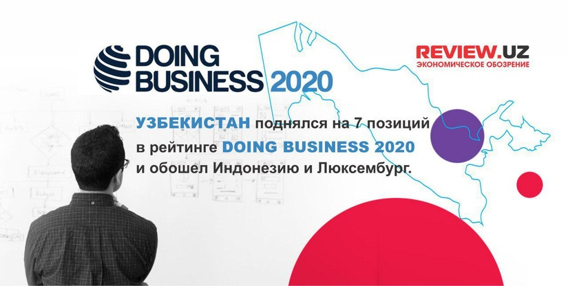 Узбекистан поднялся на 7 позиций в рейтинге Doing Business 2020