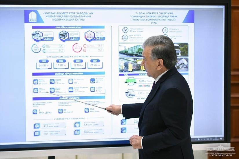 10 крупных коммерческих банков разработали свыше 130 проектных предложений на $1,5 млрд.