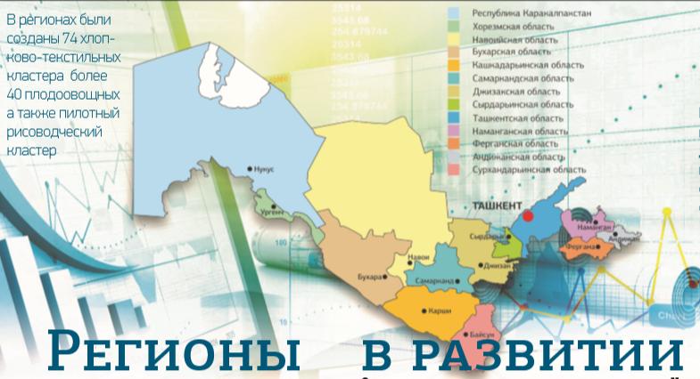 Вводится рейтинговая система оценки социально-экономического развития регионов Узбекистана