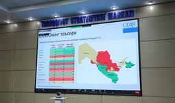 Подведены итоги опроса председателей махалли и бизнеса о социально-экономических последствиях COVID-19 в Узбекистане