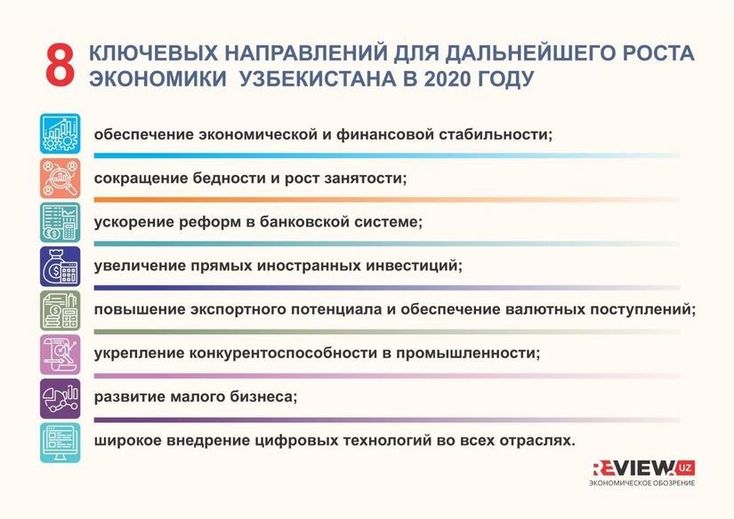 Инфографика: 8 ключевых направлений для дальнейшего роста экономики Узбекистана в 2020 году