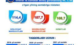 Сентябрь ойида Ўзбекистон истеъмол секторида инфляция 1,1% ни ташкил этди