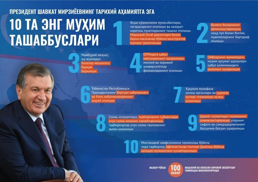 Инфографика: Президент Шавкат Мирзиёевнинг тарихий аҳамиятга эга 10 та энг муҳим ташаббуслари
