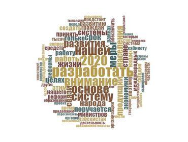 Топ самых значимых слов из Послания Президента Узбекистана Парламенту