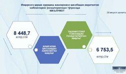 Минфин опубликовал подробную информацию об использовании средств Антикризисного фонда