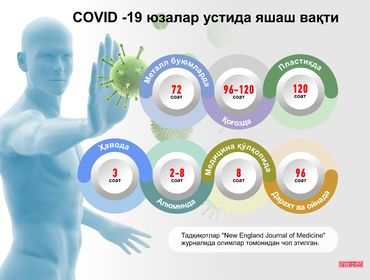 Инфографика: Covid-2019 юзалар устида яшаш вақти